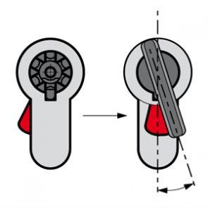 Remplacement cylindre de serrure