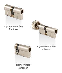 Types de cylindre europeen